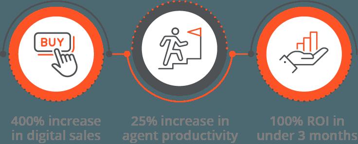 advantages graphic